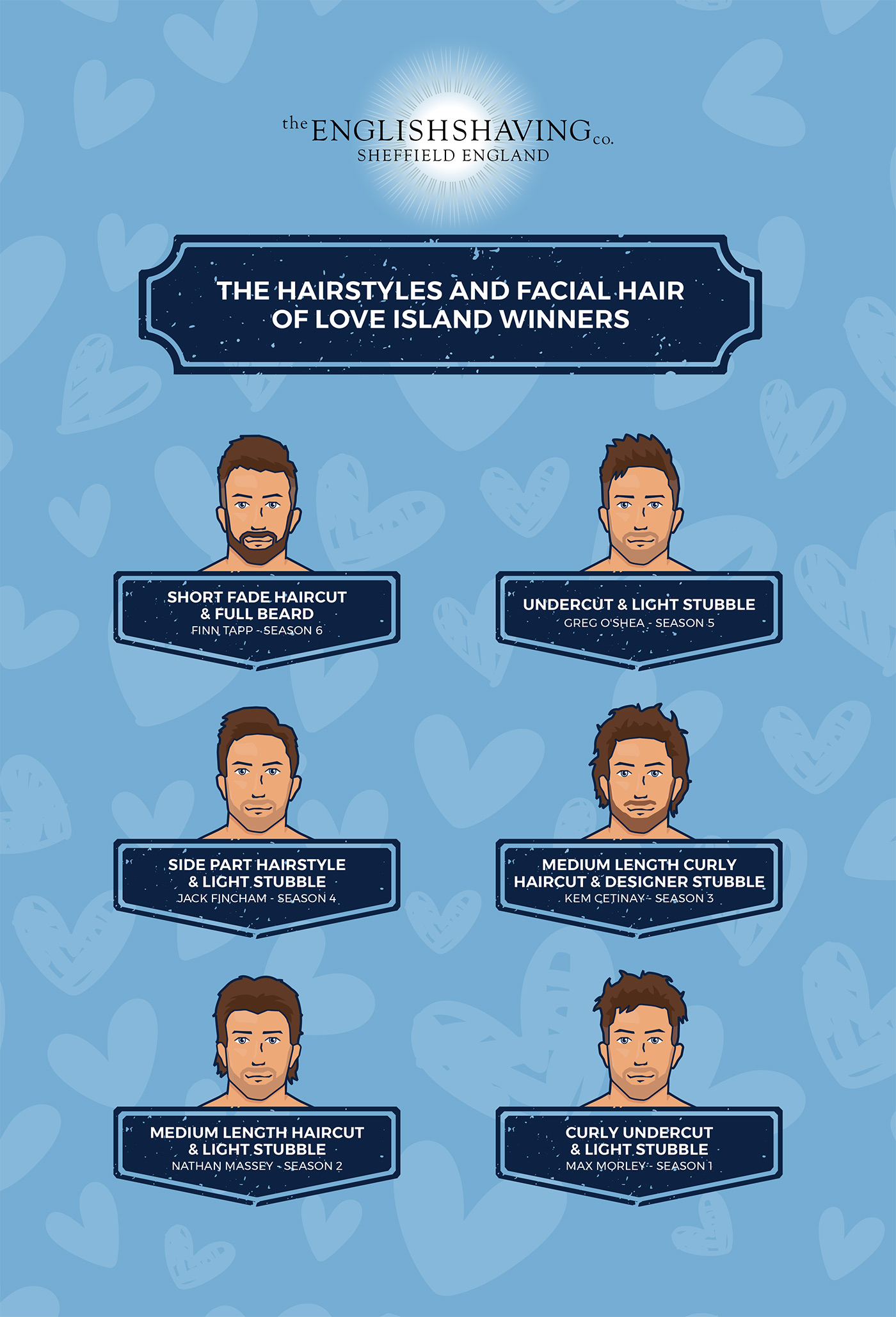 The Hairstyles and Facial Hair of Love Island Winners